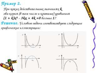 Пример 2. При каких действительных значениях k оба корня (в том числе и кратн