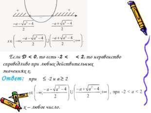 Если D < 0, то есть -2 < α < 2, то неравенство справедливо при любых действи
