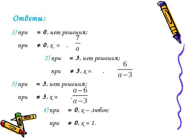 Ответы: 1) при α = 0, нет решения; при α ≠ 0, x = . 2) при α = 3, нет решени...