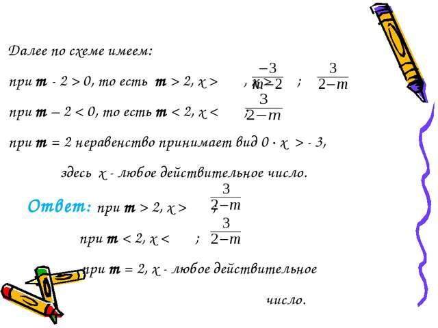 Далее по схеме имеем: при m - 2 > 0, то есть m > 2, х > , x > ; при m – 2 <...