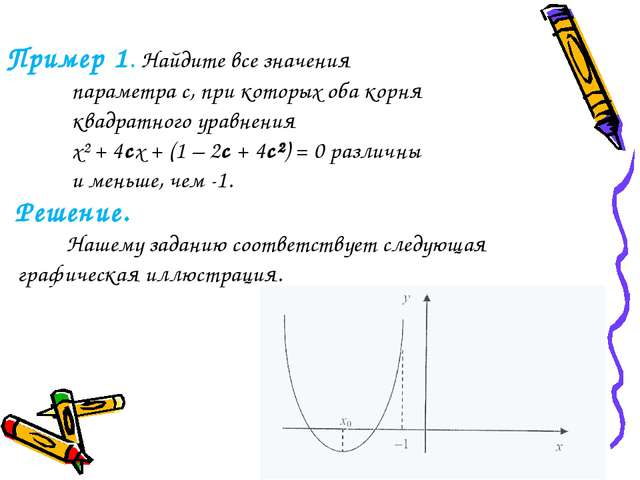 Пример 1. Найдите все значения параметра с, при которых оба корня квадратног...