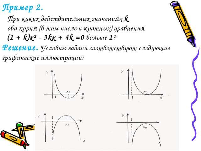 Пример 2. При каких действительных значениях k оба корня (в том числе и кратн...
