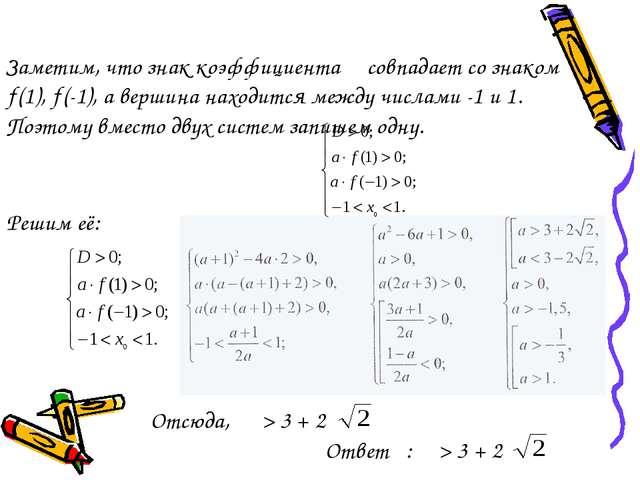 Заметим, что знак коэффициента α совпадает со знаком ƒ(1), ƒ(-1), а вершина...