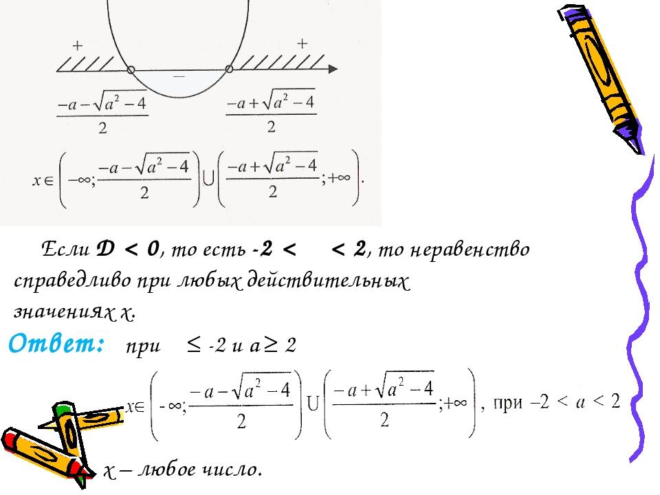 Если D < 0, то есть -2 < α < 2, то неравенство справедливо при любых действи...