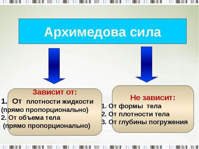 Архимедова сила Не зависит: От формы тела От плотности тела 3. От глубины пог...