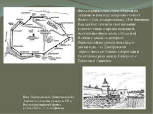 Вид Дмитровской (Дмитриевской) башни со стороны кузниц в VII в. Рисунок рест
