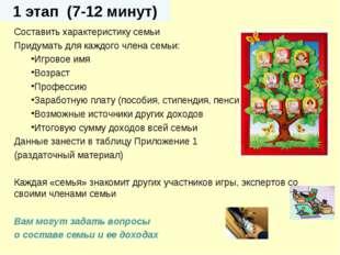1 этап (7-12 минут) Составить характеристику семьи Придумать для каждого член
