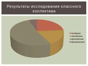 Результаты исследования классного коллектива
