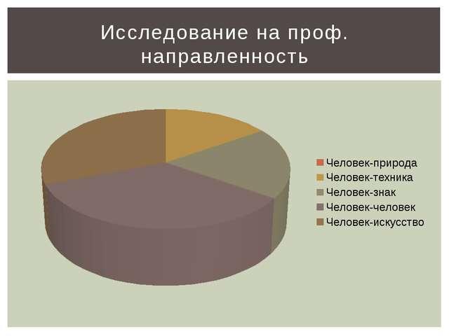 Исследование на проф. направленность