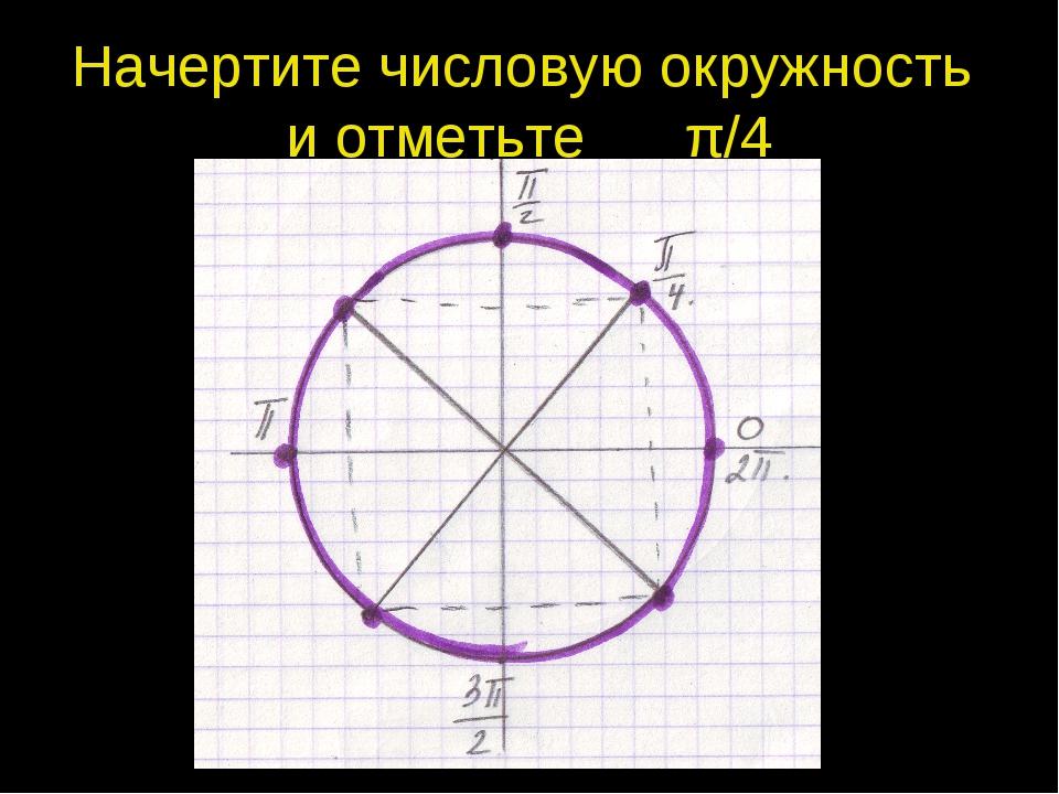 Начертите числовую окружность и отметьте π/4