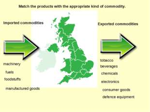 Exported commodities Imported commodities Match the products with the appropr
