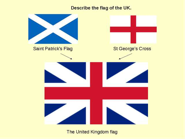 Describe the flag of the UK. Saint Patrick's Flag St George's Cross The Unite...