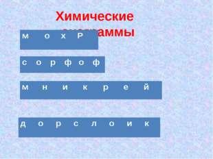 Химические анаграммы мохР сорфоф мникрей дорслоик
