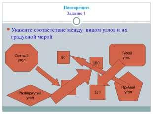 Повторение: Задание 1 Укажите соответствие между видом углов и их градусной м