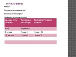 Результат анкеты Вопросы: Делаешь ли ты по утрам зарядку? Занимаешься ли ты с