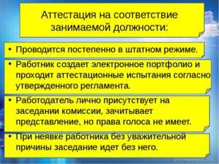 Аттестация на соответствие занимаемой должности: Проводится постепенно в шта
