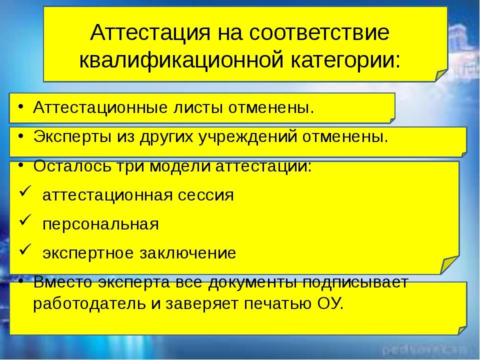 Аттестация на соответствие квалификационной категории: Аттестационные листы...
