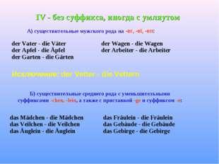 IV - без суффикса, иногда с умляутом А) существительные мужского рода на -er,