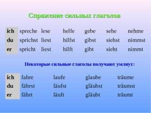 Спряжение сильных глаголов Некоторые сильные глаголы получают умляут: ichfah
