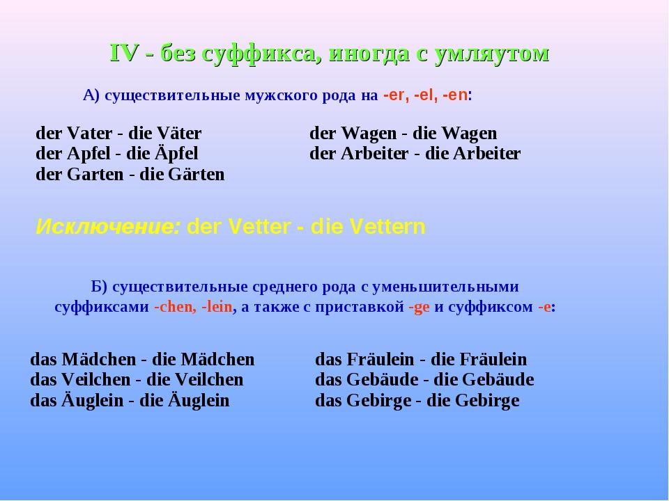 IV - без суффикса, иногда с умляутом А) существительные мужского рода на -er,...