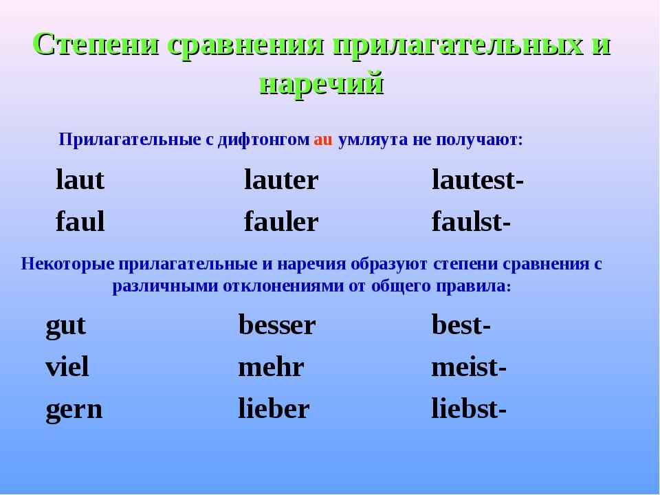 Степени сравнения прилагательных и наречий Прилагательные с дифтонгом au умля...