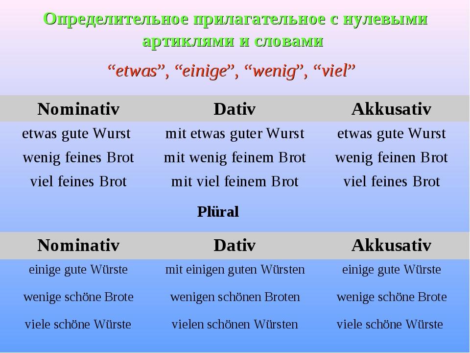 """Определительное прилагательное c нулевыми артиклями и словами """"etwas"""", """"einig..."""