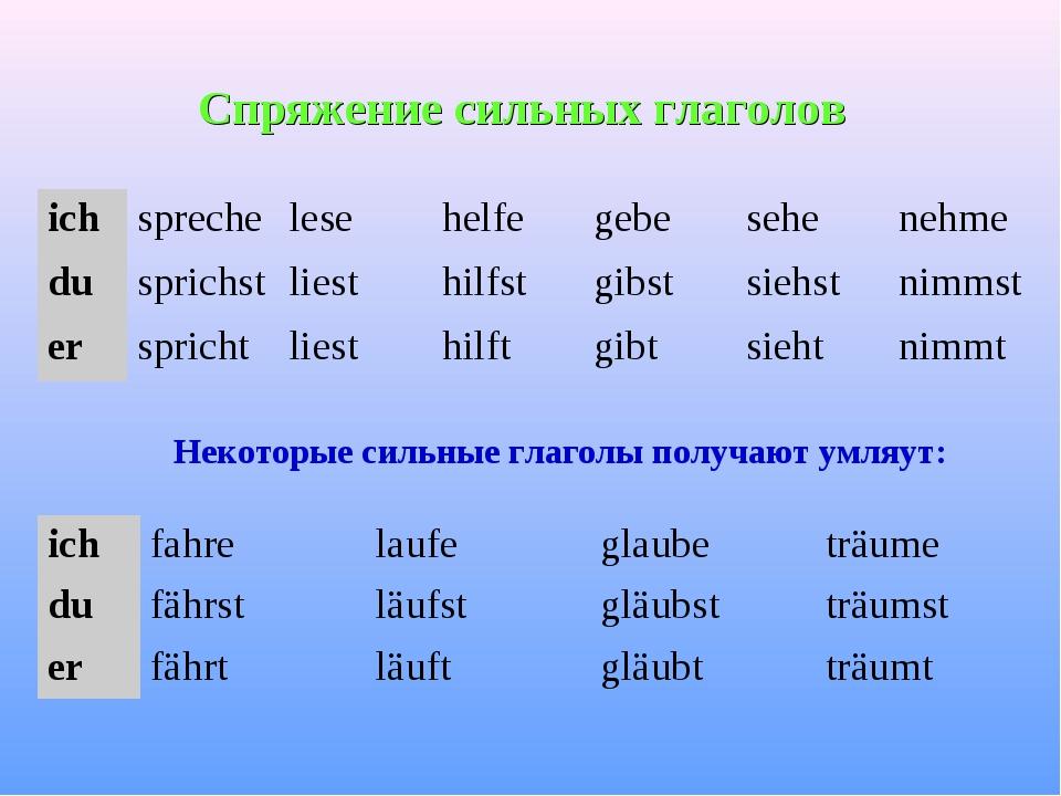 Спряжение сильных глаголов Некоторые сильные глаголы получают умляут: ichfah...