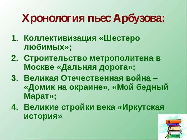Хронология пьес Арбузова: Коллективизация «Шестеро любимых»; Строительство ме...