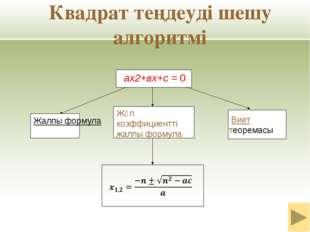 D = b2-4ac D>0 Теңдеудің әр түрлі нақты екі түбірі болады Дискриминант және