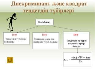 Салдар Виет теоремасы