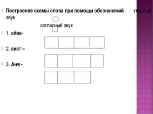 Построение схемы слова при помощи обозначений гласный звук согласный звук 1.