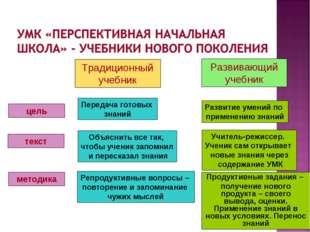 цель методика текст Передача готовых знаний Объяснить все так, чтобы ученик з
