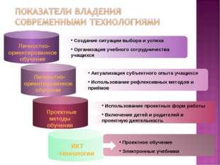Content Title Проектное обучение Электронные учебники Создание ситуации выбо