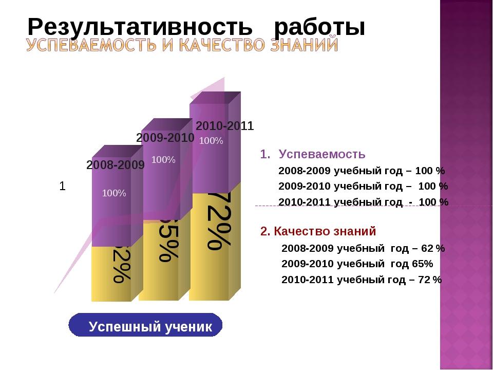 2. Качество знаний 2008-2009 учебный год – 62 % 2009-2010 учебный год 65% 201...