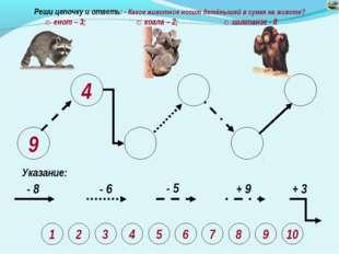 9 4 Указание: - 8 - 6 - 5 + 9 + 3 Реши цепочку и ответь: - Какое животное нос