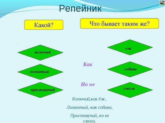 Репейник Как Но не Колючий,как ёж, Лохматый, как собака, Приставучий, но не с...