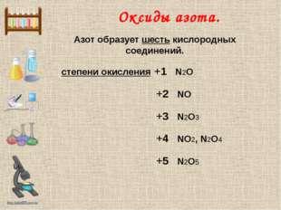 Оксиды азота. Азот образует шесть кислородных соединений. степени окисления