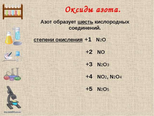 Оксиды азота. Азот образует шесть кислородных соединений. степени окисления...