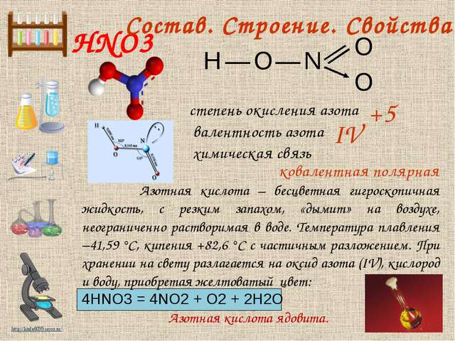 HNO3 Состав. Строение. Свойства. H O N O O — — степень окисления азота вален...