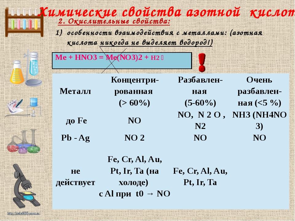 2. Окислительные свойства: особенности взаимодействия с металлами: (азотная...