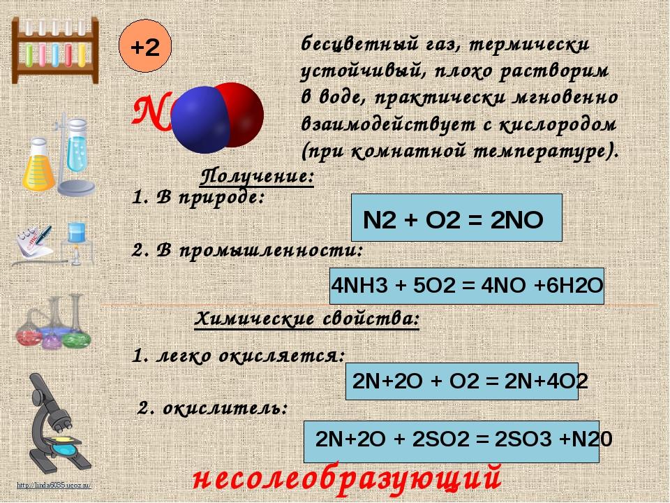 NO +2 Получение: 1. В природе: N2 + O2 = 2NO 2. В промышленности: 4NH3 + 5O2...