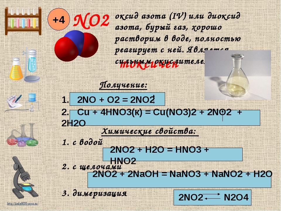 NO2 +4 Получение: 1. 2NO + O2 = 2NO2 2. Cu + 4HNO3(к) = Cu(NO3)2 + 2NO2 + 2H...