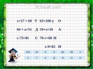 х+17 = 60 Т62=100-уО 60 = а+51 Д59+х=59 А с-73=81 С70-с=68Н х-0=82 И