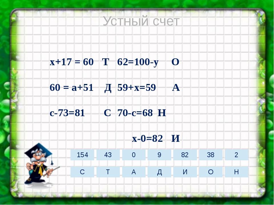 х+17 = 60 Т62=100-уО 60 = а+51 Д59+х=59 А с-73=81 С70-с=68Н х-0=82 И...