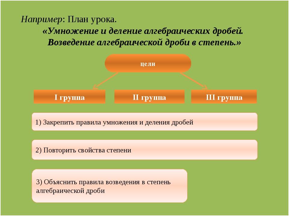 Например: План урока. «Умножение и деление алгебраических дробей. Возведение...