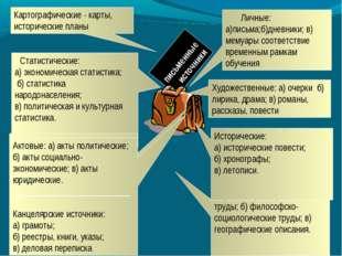 Научные: а) исторические труды; б) философско-социологические труды; в) геогр