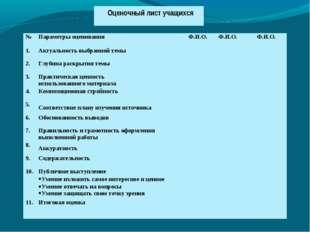 Оценочный лист учащихся №Параметры оцениванияФ.И.О.Ф.И.О.Ф.И.О. 1. Акту