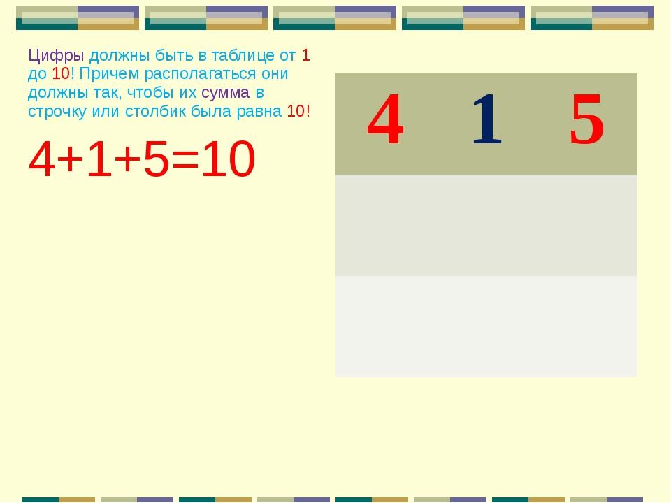 Цифры должны быть в таблице от 1 до 10! Причем располагаться они должны так,...