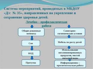 Система мероприятий, проводимых в МБДОУ «Д/с № 35», направленных на укреплени