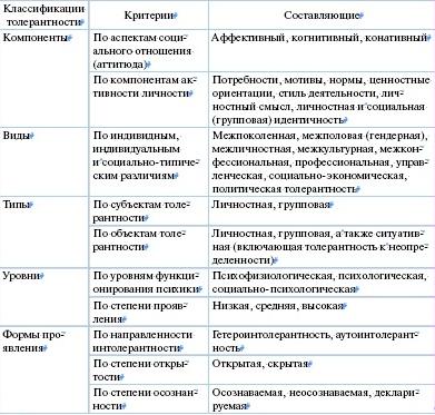 C:\Users\Татьяна\Desktop\64.jpg